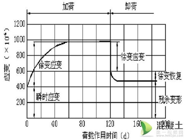 电路 电路图 电子 原理图 600_449