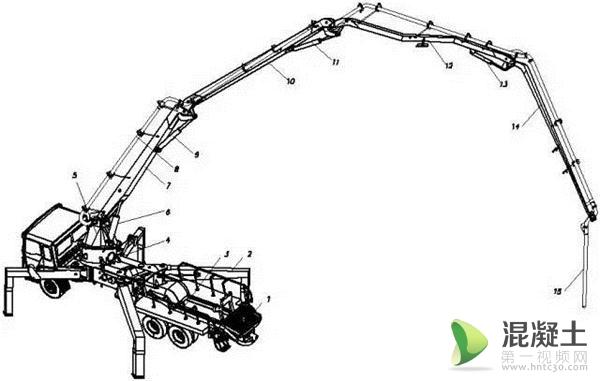 气动泵的工作原理图_深度解剖泵车 结构原理全知道 - 行业资讯 - 混凝土视频网 ...